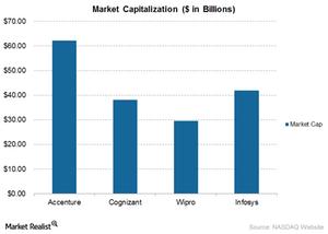 uploads/2015/09/market-cap1.png