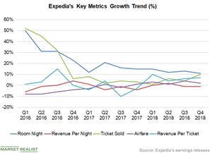 uploads/2019/02/Chart-4-Key-Metrics-1.png