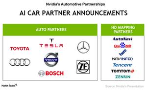 uploads///A_NVDA_ Automotive partners