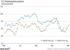 uploads///US gasoline prodution