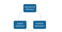 uploads///strategic initiatives