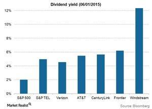 uploads/2015/01/Telecom-Dividend-yield-060120151.jpg