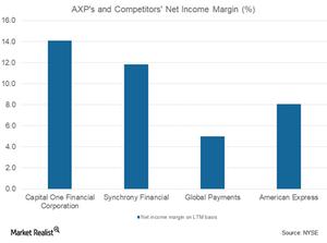 uploads/2018/01/net-income-margin-2-1.png