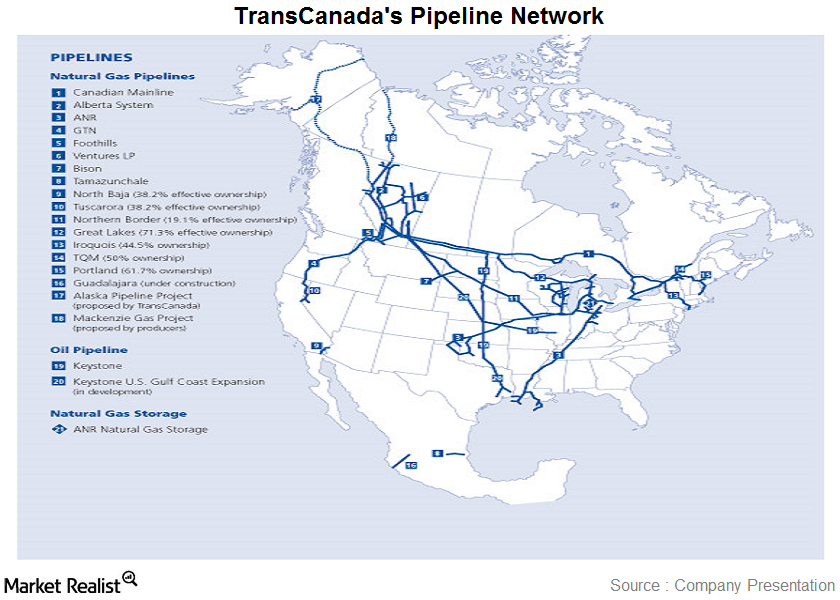 uploads///TRPs pipeline network