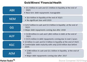 uploads/2015/12/Financial-health1.png