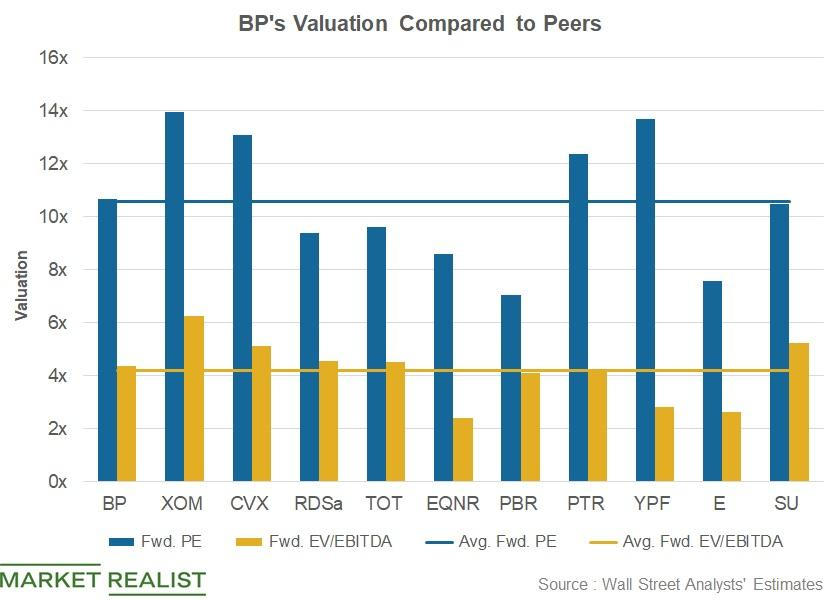 uploads///Valuation