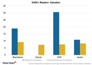 uploads///Relative valuations