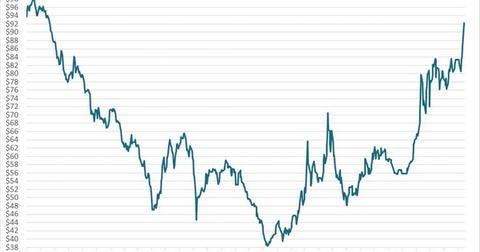 uploads/2017/02/Iron-ore-prices-2.jpg