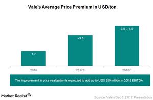 uploads/2017/12/Iron-ore-premium-1.png