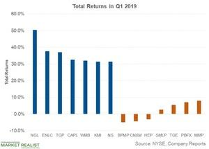 uploads///total returns
