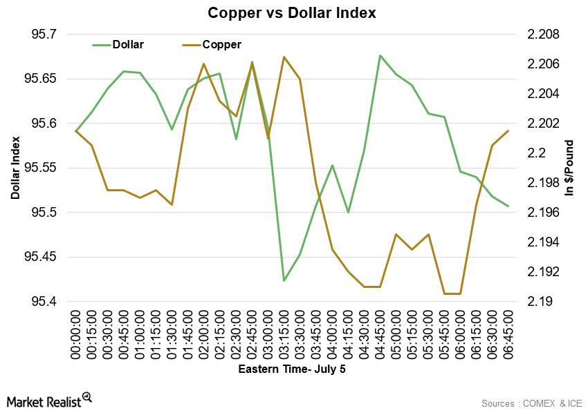 uploads///Copper