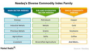 uploads/2016/07/11A-Commodity-Chart-1.png