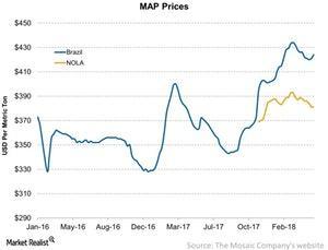 uploads/2018/05/MAP-Prices-2018-05-08-1-1.jpg