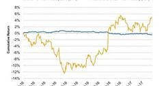 uploads///ETFs That Helps to Hedge Increasing Interest Rate Risks