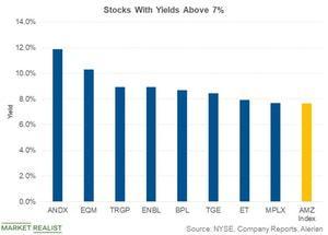 uploads///stocks with yields