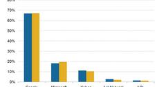 uploads///Ad search market share comScore