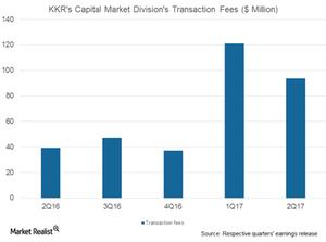 uploads/2017/08/KKR-cap-markets-transaction-fees-1.png