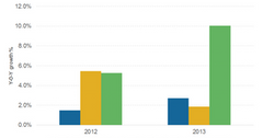 uploads///Part_RCL_Net cruise yield_cost_operating margin