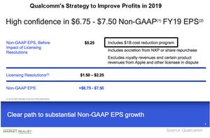 uploads/2018/07/A10_Semiconductors_QCOM-staretgy-to-improve-EPS-2019-1.png
