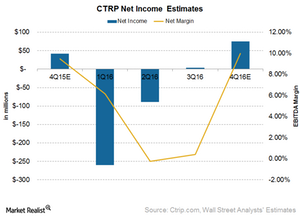 uploads/2016/11/Net-income-1.png