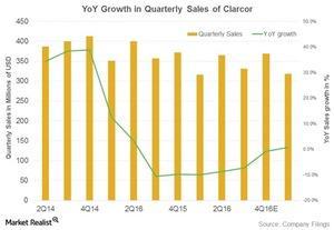 uploads///clarcor sales q