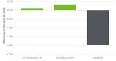 uploads///market impact