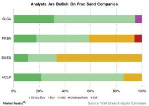 uploads/2017/12/analysts-are-bullish-on-frac-sand-cos-1.jpg