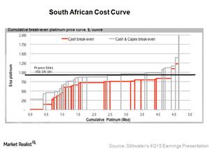 uploads///Cost curve