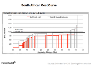 uploads/2016/03/Cost-curve1.png