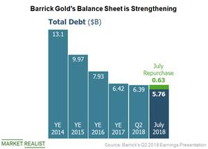 uploads/2018/07/Balance-sheet-1.png