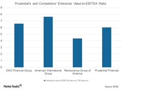uploads/2018/02/EV-to-EBITDA-2-1.png