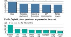 uploads///cloud computing
