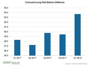 uploads/2018/06/comcast-long-term-debt-5-1.png