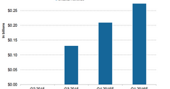 uploads///Orkambi revenue projections