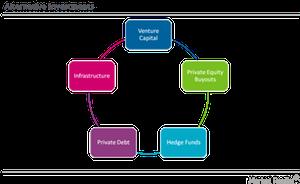 uploads/2016/10/alternative-investments-1.png