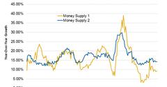 uploads///China Money Supply