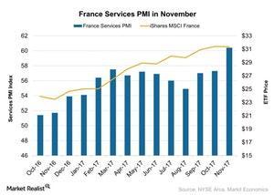 uploads///France Services PMI in November