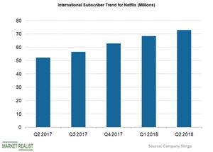 uploads/2018/10/total-intl-subs-1.png