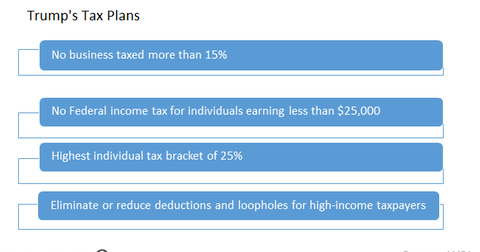 uploads/2016/12/Tax.png