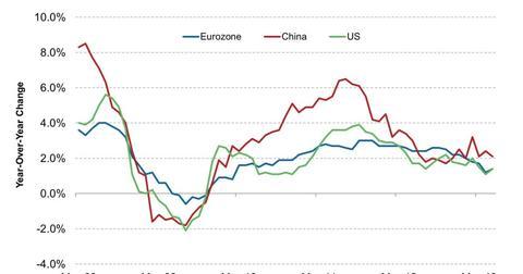 uploads/2013/06/Inflation-CPI-2013-06-25-e1372216922931.jpg