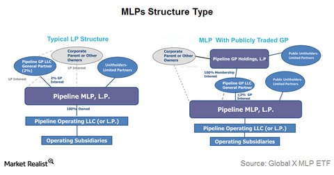 uploads/2016/11/MLP-structure-type-1.png