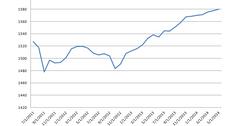 uploads///HFR Arb Index