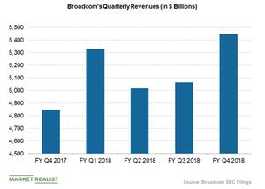 uploads/2018/12/Broadcom-revenues-1.png