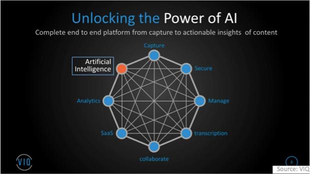 uploads///Power of AI