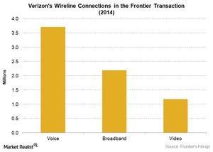 uploads/2015/12/Telecom-Verizon-Connections-Frontier-Deal1.jpg