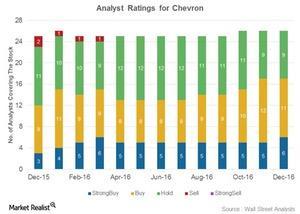 uploads///Analyst Ratings