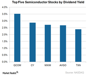 uploads/2017/12/A9_Semiconductors_top-5-semi-stocks-by-dividend-yield-1.png