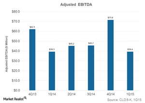 uploads/2015/05/part-3-aebitda1.png