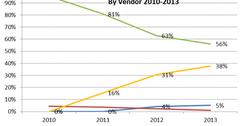 uploads///PBBA market share