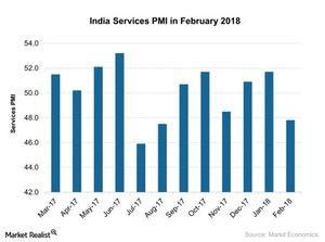 uploads/2018/03/India-Services-PMI-in-February-2018-2018-03-19-1.jpg